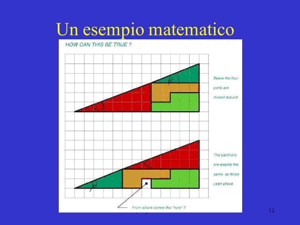 Un esempio matematico Siena, 18 gennaio 2011