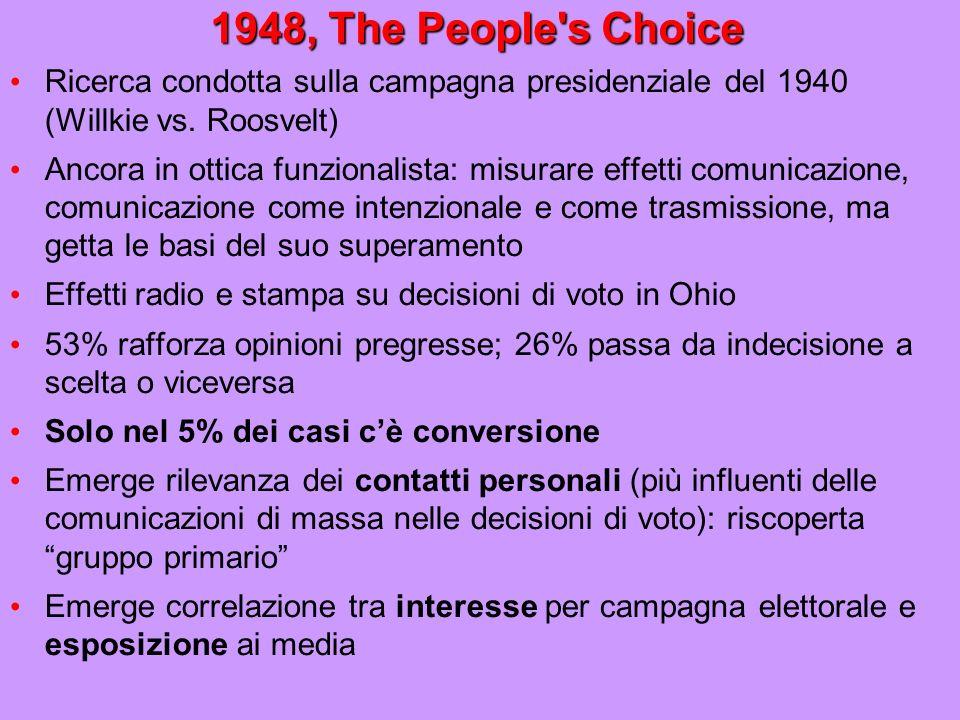 1948, The People s Choice Ricerca condotta sulla campagna presidenziale del 1940 (Willkie vs. Roosvelt)