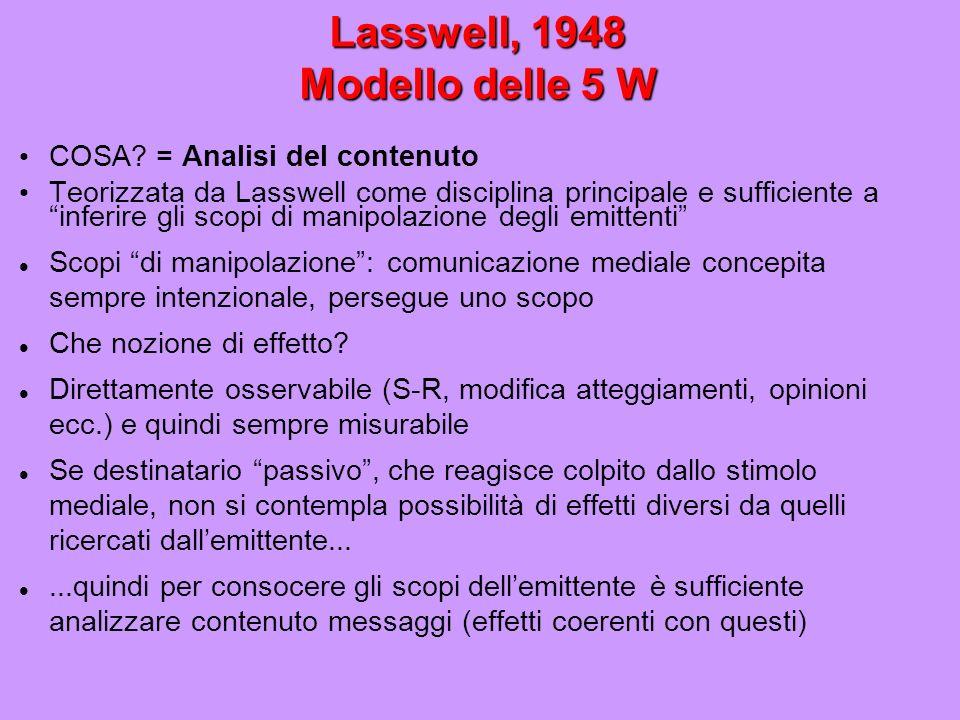 Lasswell, 1948 Modello delle 5 W