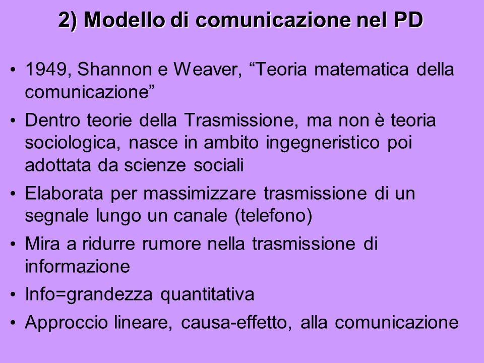2) Modello di comunicazione nel PD