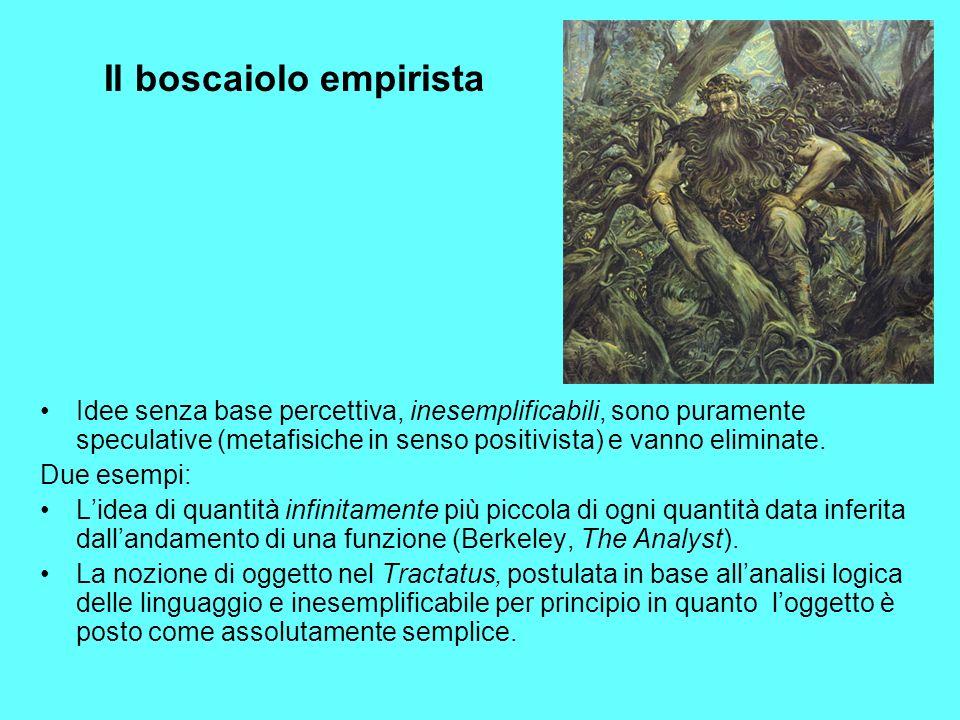Il boscaiolo empirista