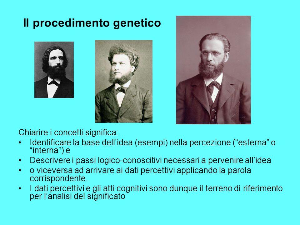 Il procedimento genetico