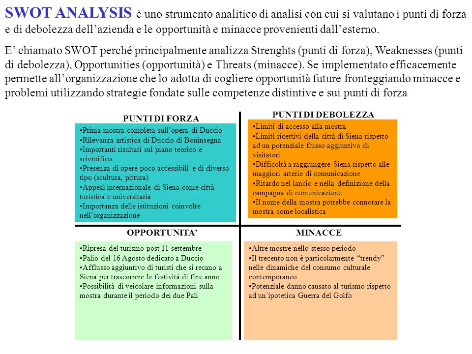SWOT ANALYSIS è uno strumento analitico di analisi con cui si valutano i punti di forza e di debolezza dell'azienda e le opportunità e minacce provenienti dall'esterno.
