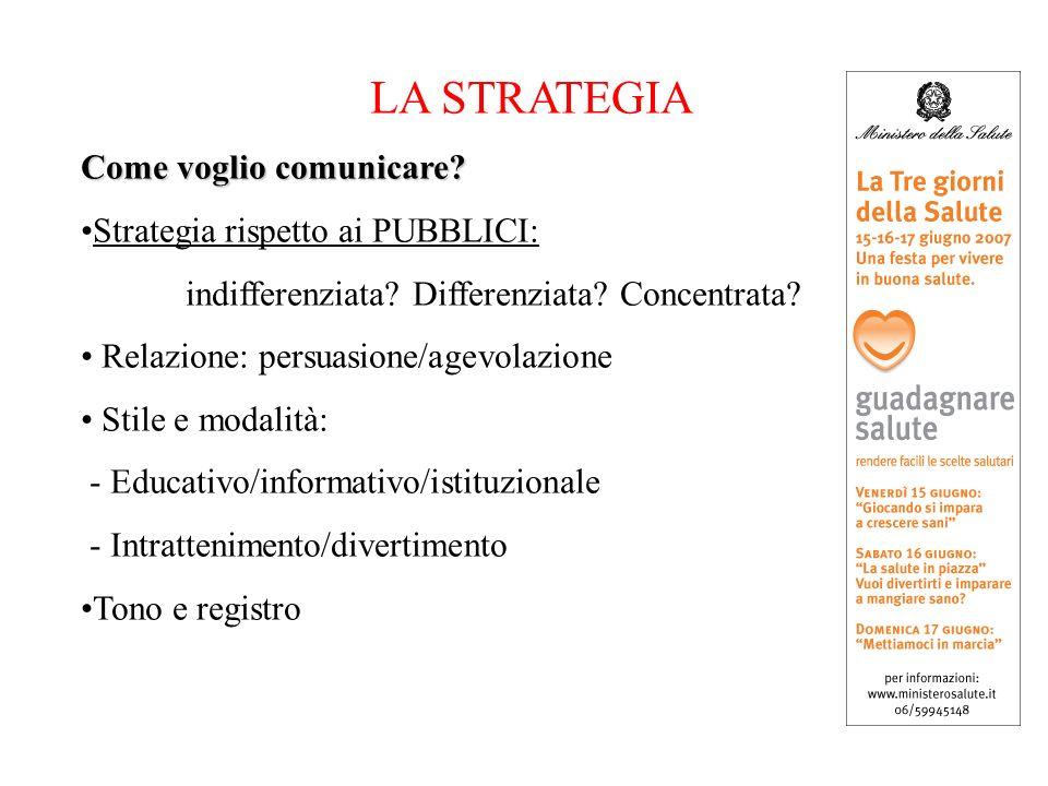 LA STRATEGIA Come voglio comunicare Strategia rispetto ai PUBBLICI: