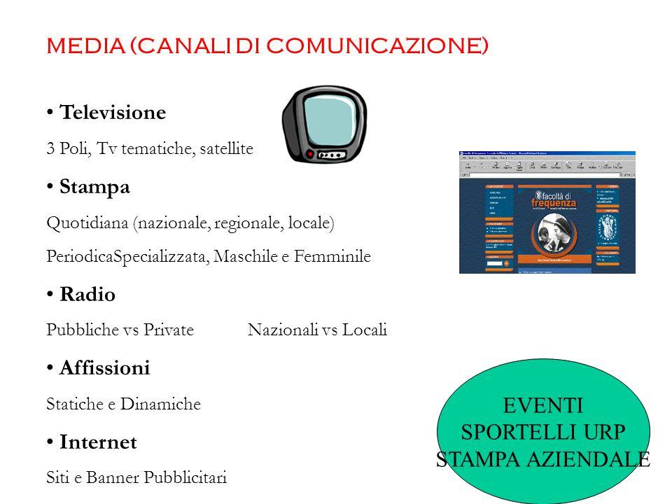 MEDIA (CANALI DI COMUNICAZIONE) Televisione