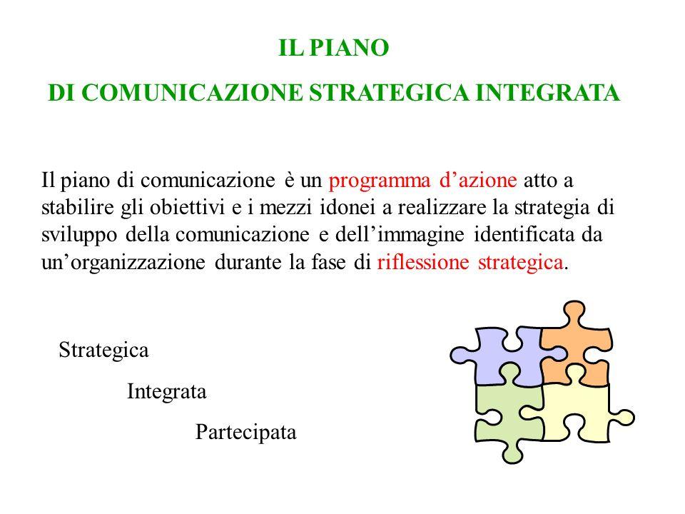DI COMUNICAZIONE STRATEGICA INTEGRATA