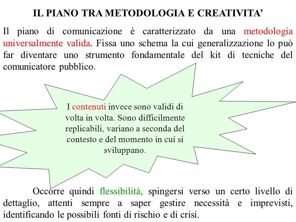 IL PIANO TRA METODOLOGIA E CREATIVITA'