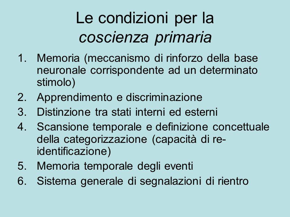 Le condizioni per la coscienza primaria