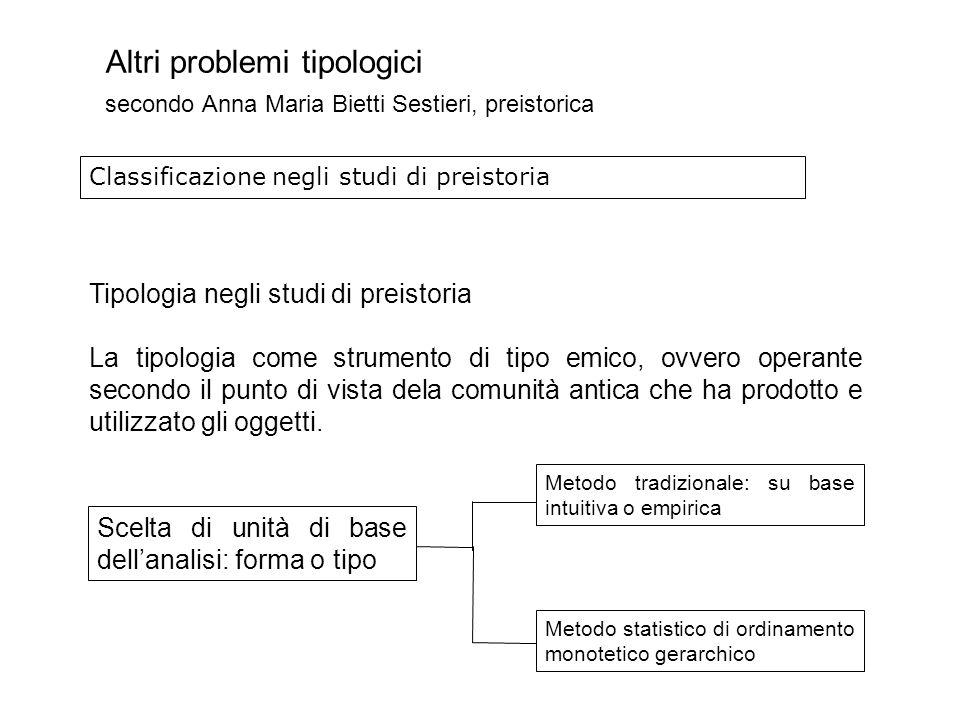 Altri problemi tipologici secondo Anna Maria Bietti Sestieri, preistorica