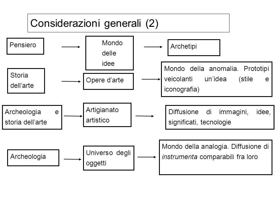 Considerazioni generali (2)