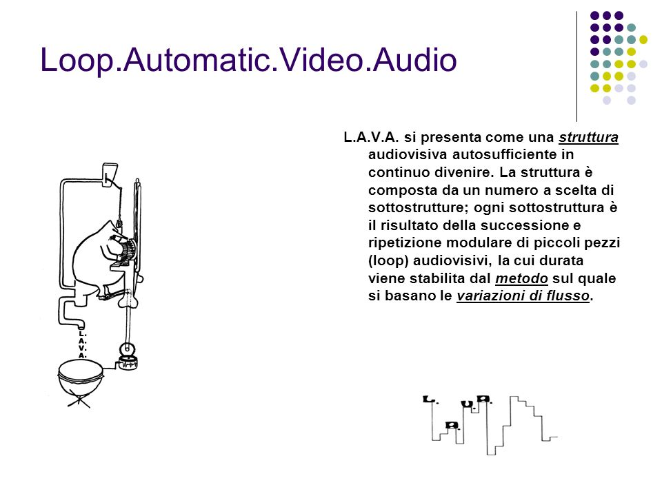 Loop.Automatic.Video.Audio