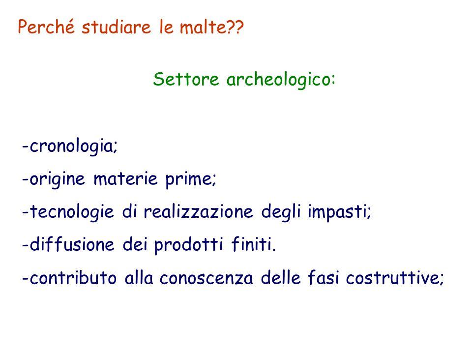 Settore archeologico: