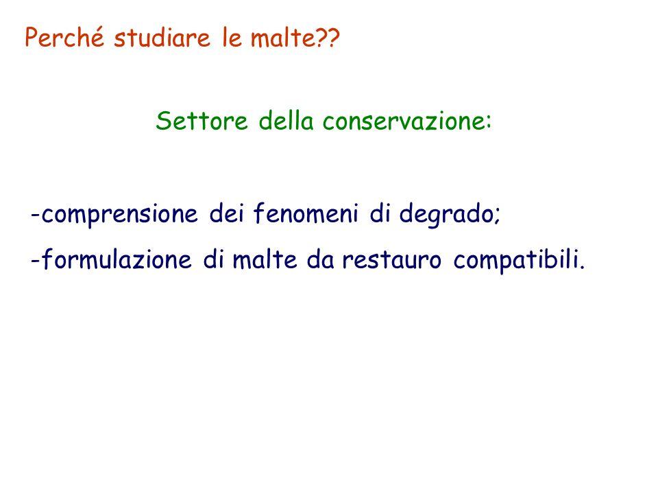 Settore della conservazione: