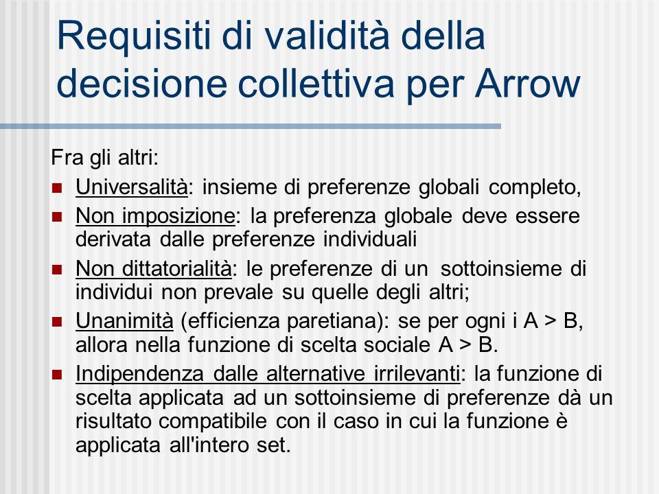 Requisiti di validità della decisione collettiva per Arrow
