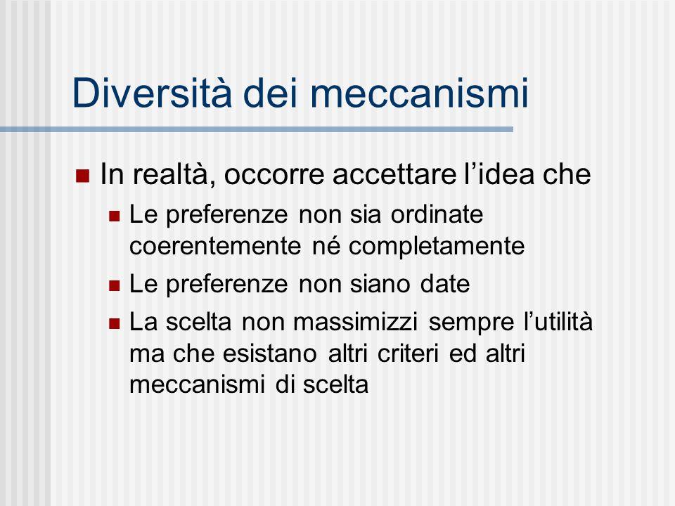 Diversità dei meccanismi