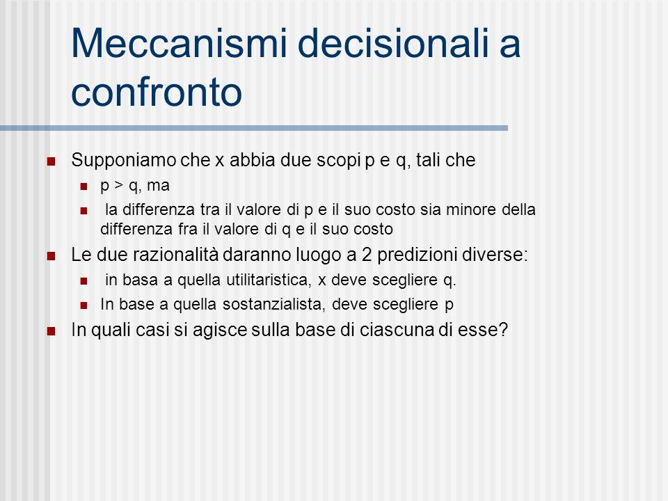 Meccanismi decisionali a confronto