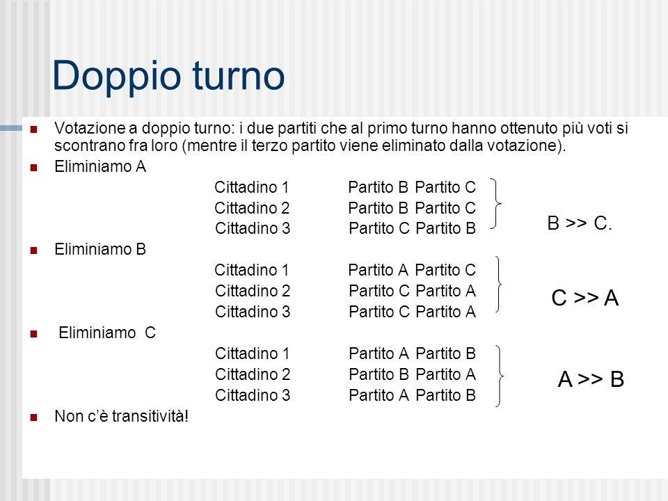 Doppio turno C >> A A >> B B >> C.