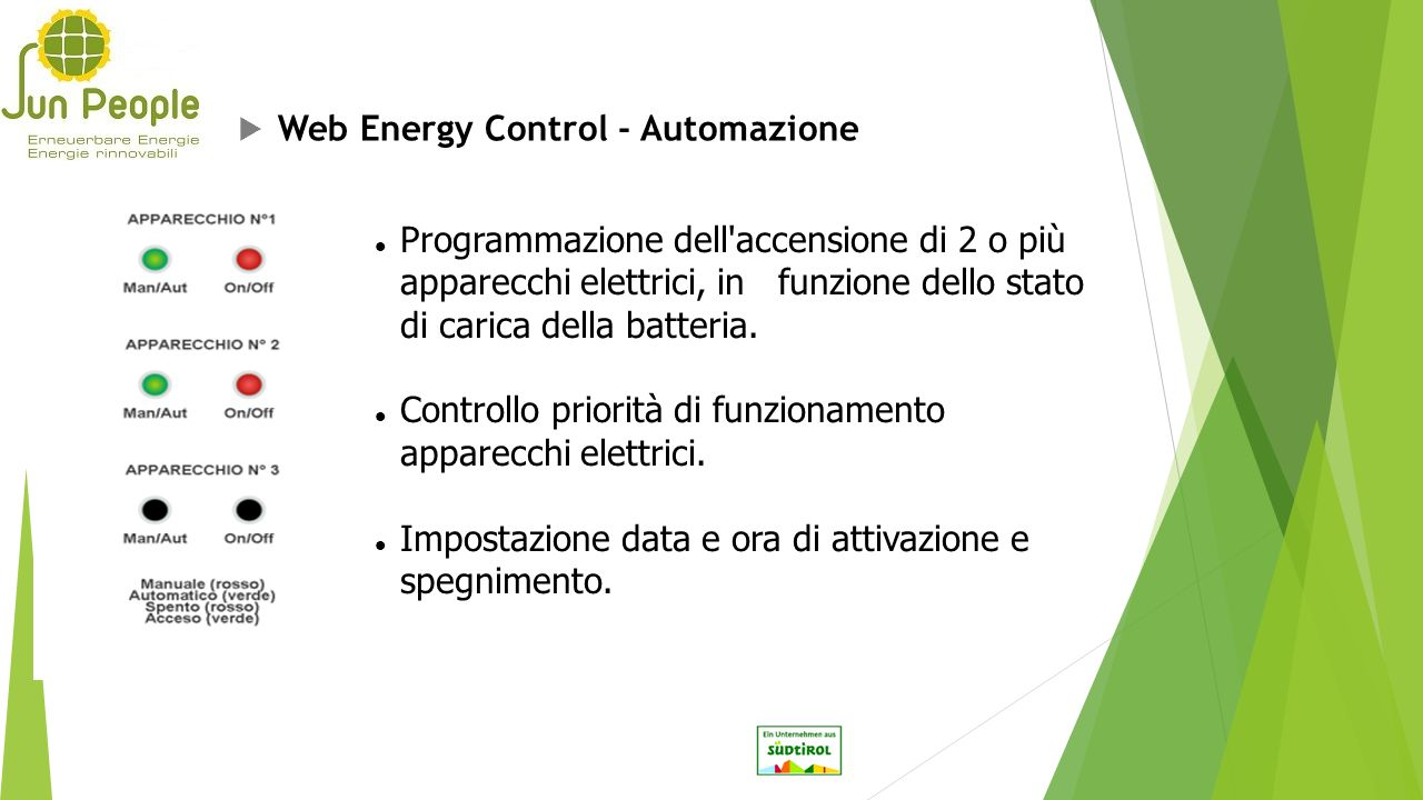 Web Energy Control - Automazione