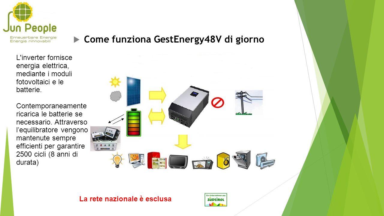 Come funziona GestEnergy48V di giorno