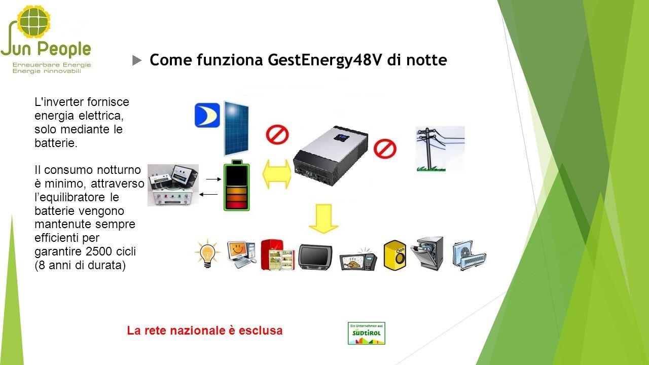 Come funziona GestEnergy48V di notte