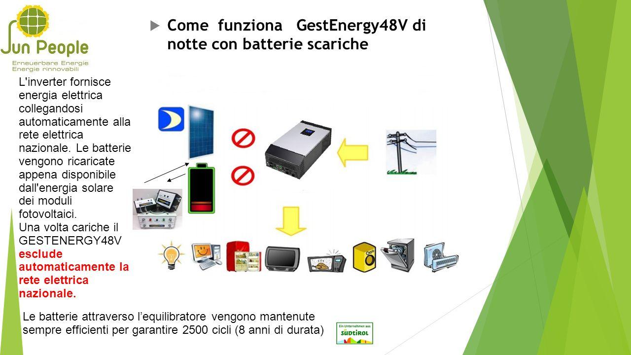 Come funziona GestEnergy48V di notte con batterie scariche