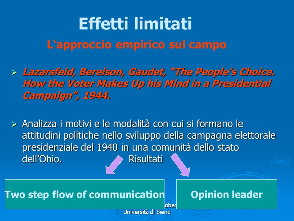 L'approccio empirico sul campo Two step flow of communication