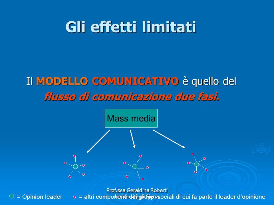 flusso di comunicazione due fasi.