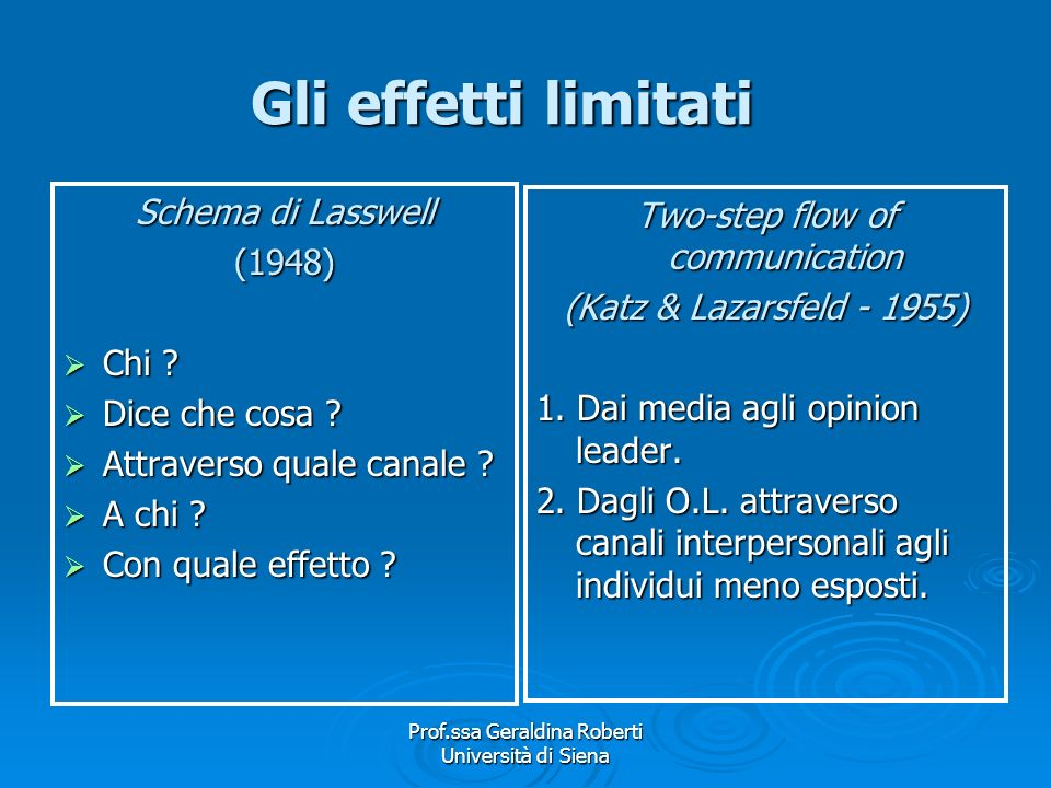 Gli effetti limitati Schema di Lasswell Two-step flow of communication