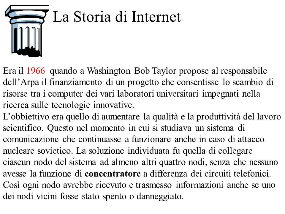 La Storia di Internet