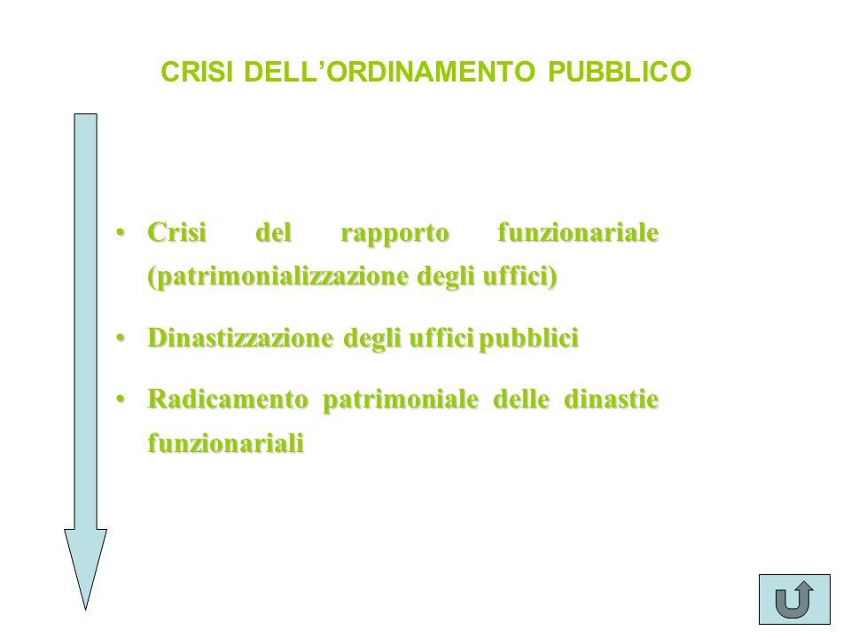 CRISI DELL'ORDINAMENTO PUBBLICO