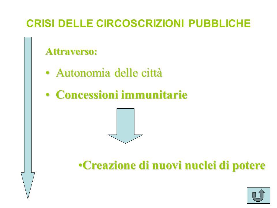 CRISI DELLE CIRCOSCRIZIONI PUBBLICHE
