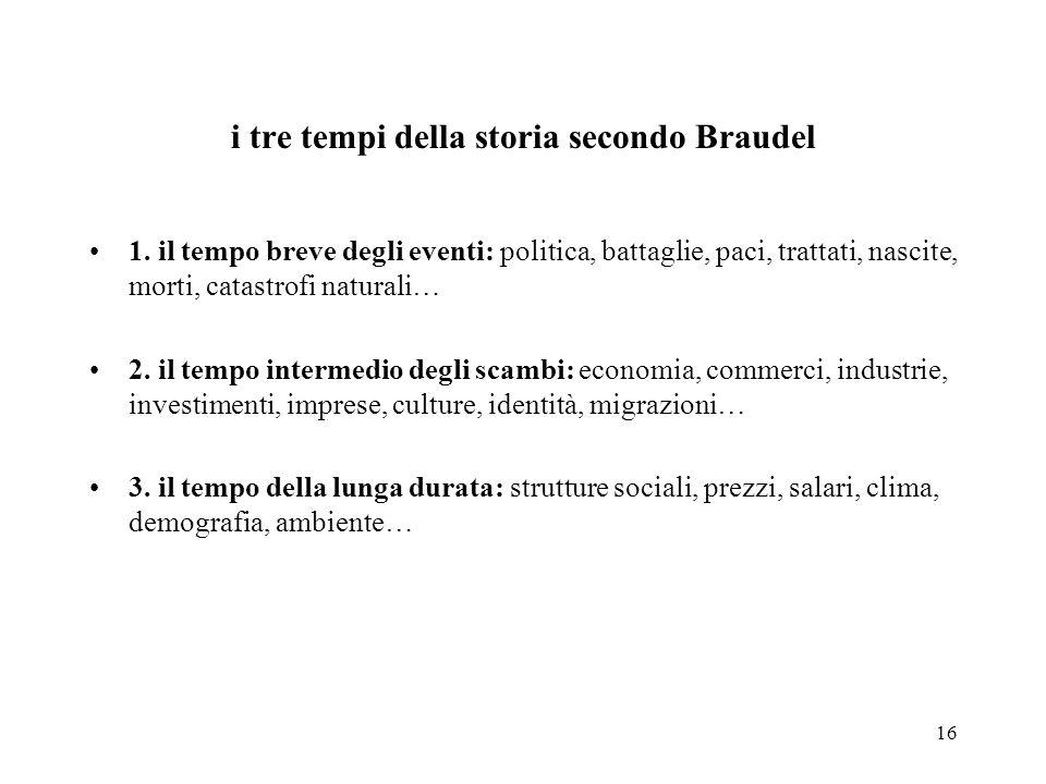 i tre tempi della storia secondo Braudel