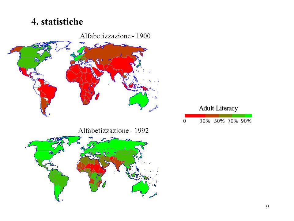 4. statistiche Alfabetizzazione - 1900 Alfabetizzazione - 1992