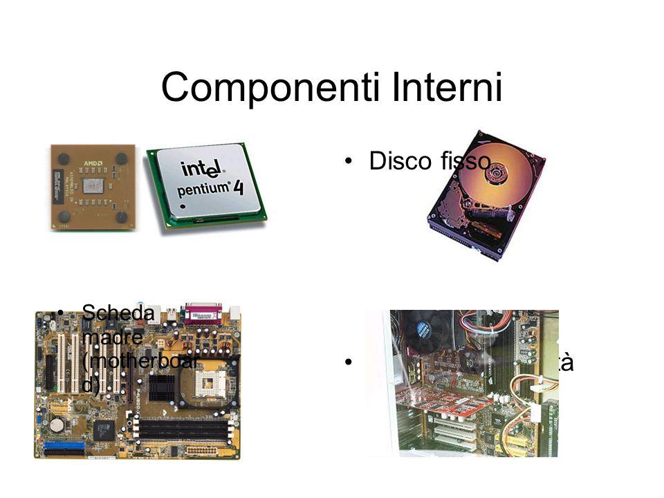 Componenti Interni Disco fisso Interno di un unità centrale CPU