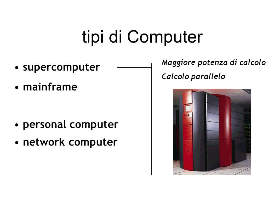 tipi di Computer supercomputer mainframe personal computer