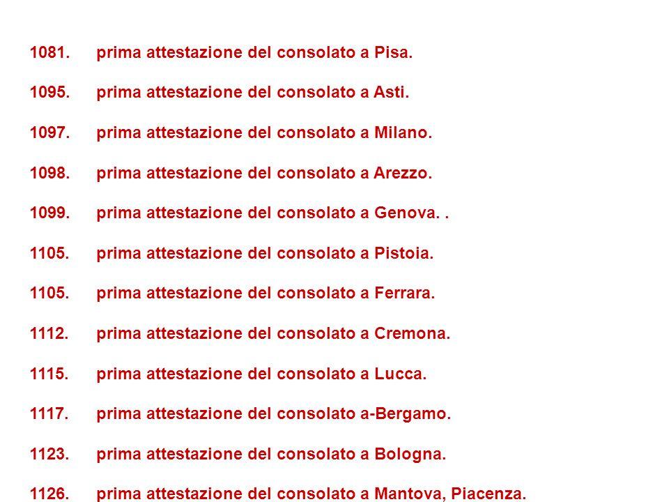 1081. prima attestazione del consolato a Pisa.