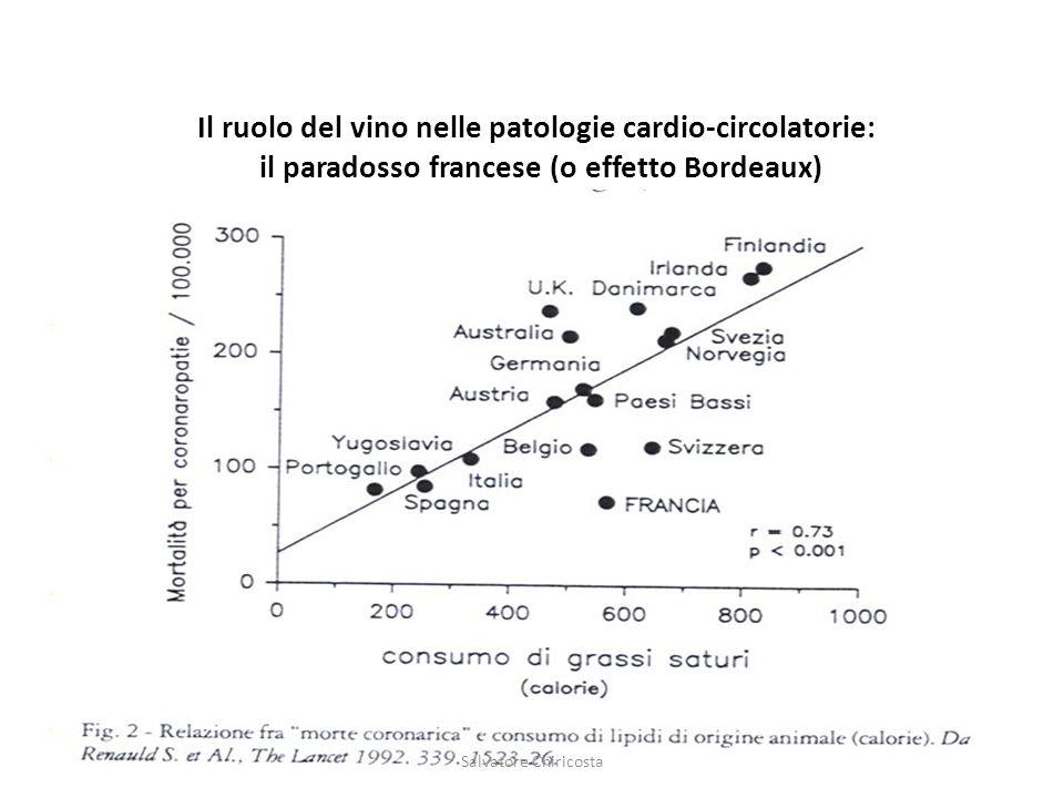 Il ruolo del vino nelle patologie cardio-circolatorie: il paradosso francese (o effetto Bordeaux)