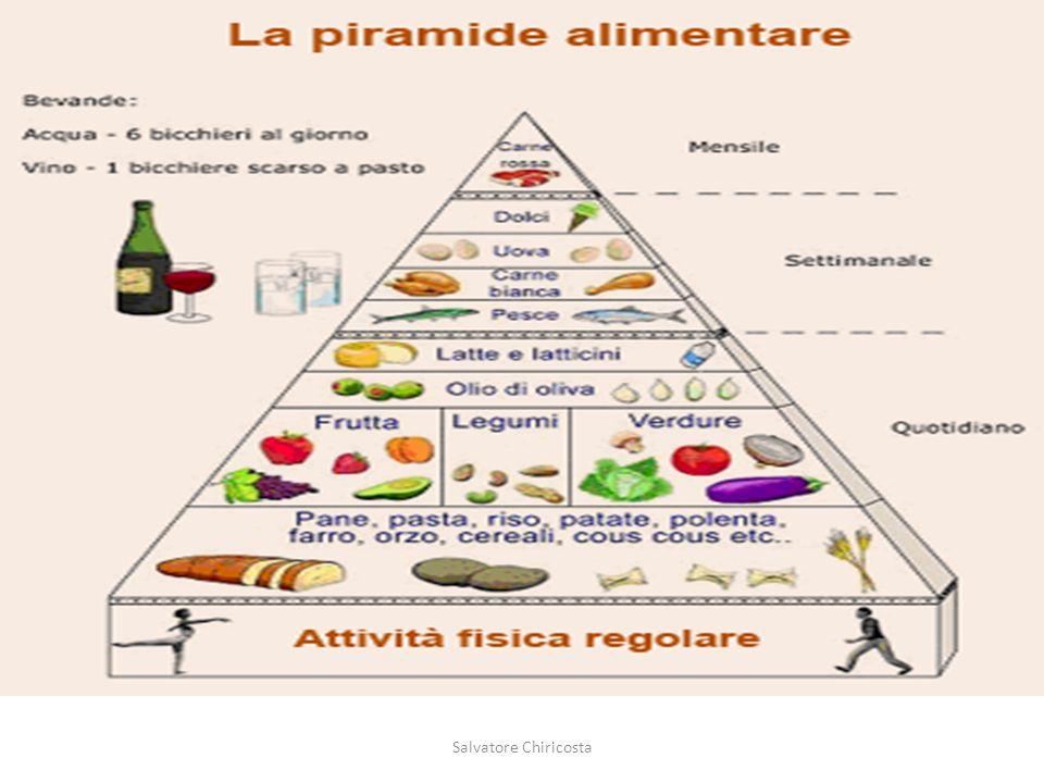 Il valore salutistico riconosciuto all'uso fisiologico del vino viene oggi riconsiderato in termini di alimento funzionale, una definizione di interesse informativo e commerciale basata sulle evidenze della ricerca biomedica .