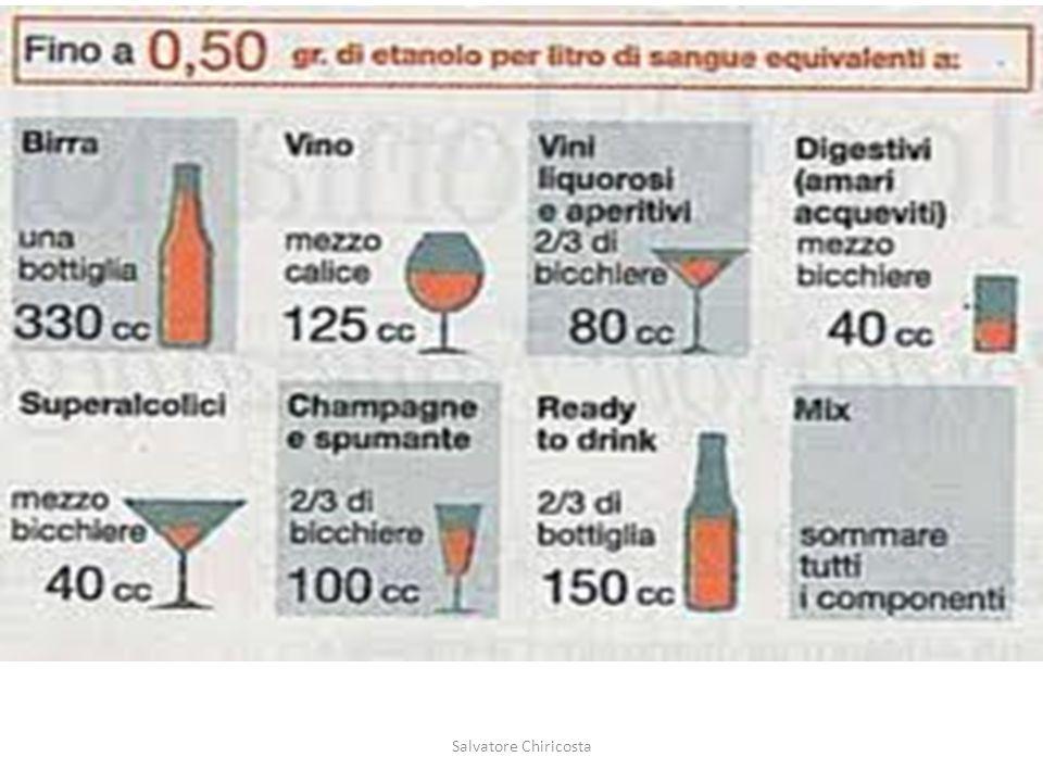 La massima alcolemia consentita in Italia per la guida dell auto è di 0,5 g di alcool etilico/litro di sangue