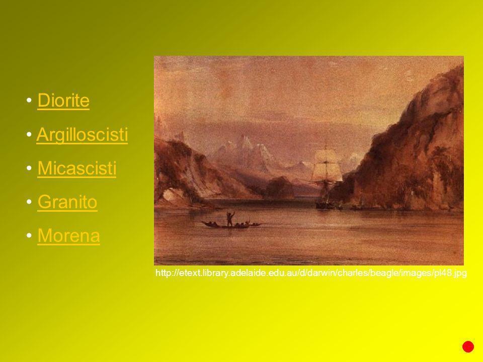 Diorite Argilloscisti Micascisti Granito Morena