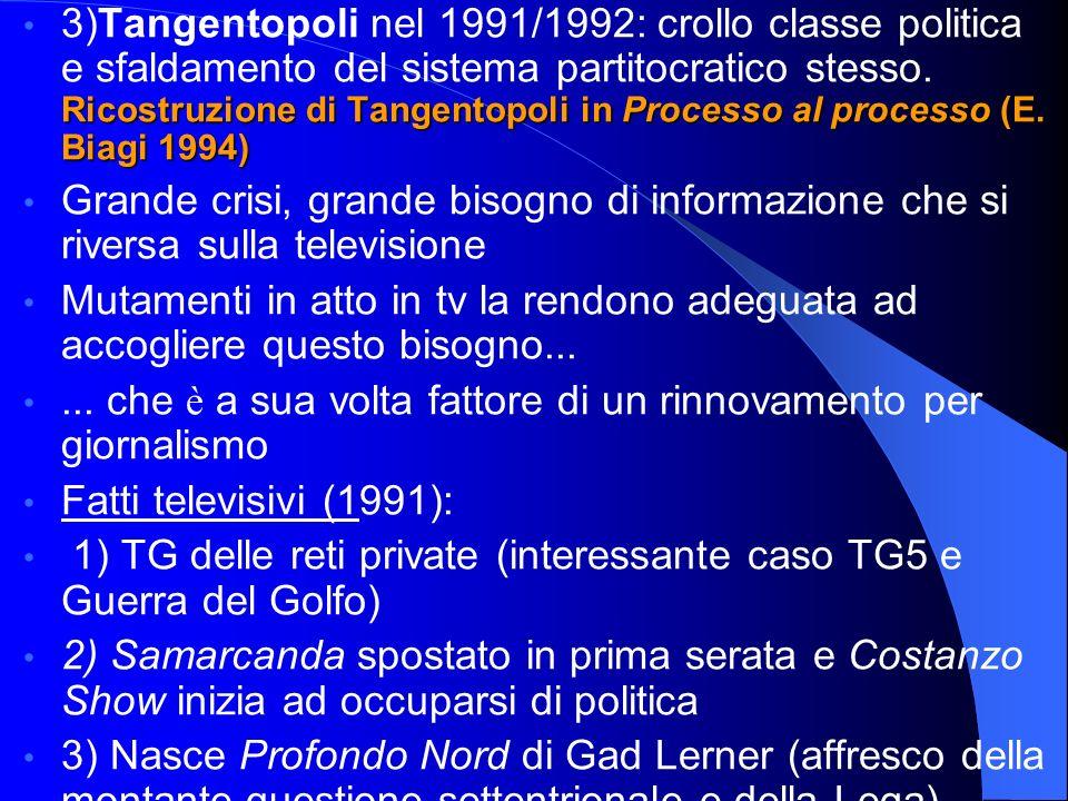 3)Tangentopoli nel 1991/1992: crollo classe politica e sfaldamento del sistema partitocratico stesso. Ricostruzione di Tangentopoli in Processo al processo (E. Biagi 1994)