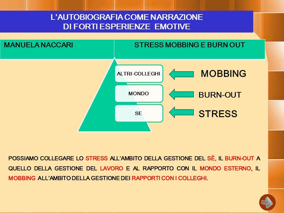 MOBBING STRESS L'AUTOBIOGRAFIA COME NARRAZIONE