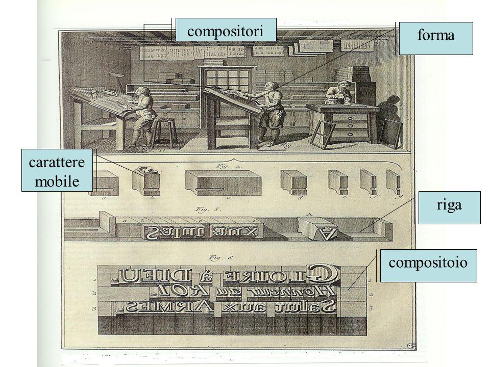 compositori forma carattere mobile riga compositoio