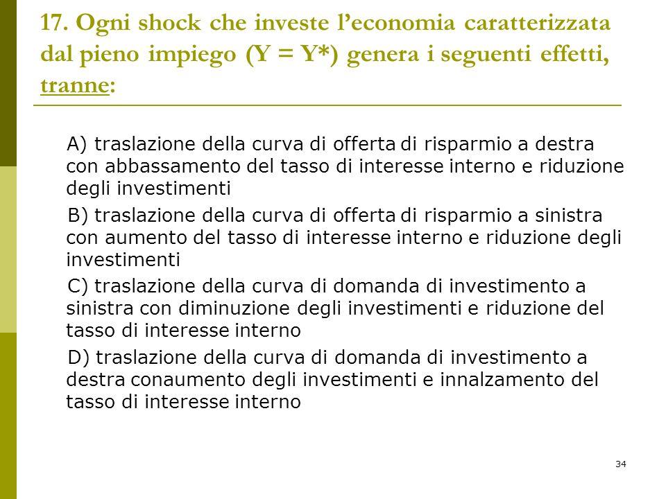 17. Ogni shock che investe l'economia caratterizzata dal pieno impiego (Y = Y*) genera i seguenti effetti, tranne: