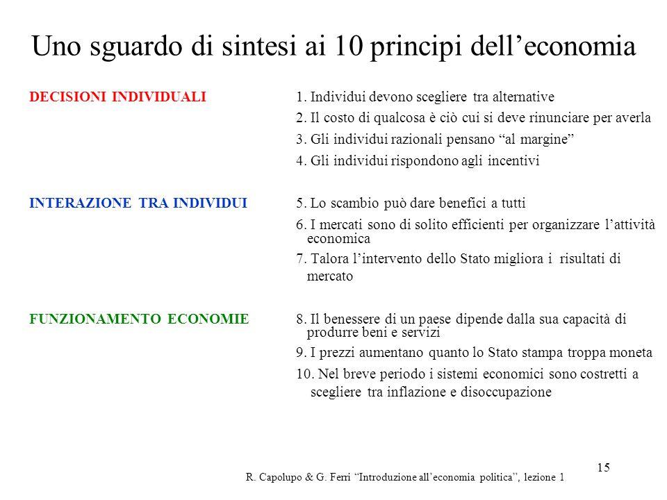 Uno sguardo di sintesi ai 10 principi dell'economia
