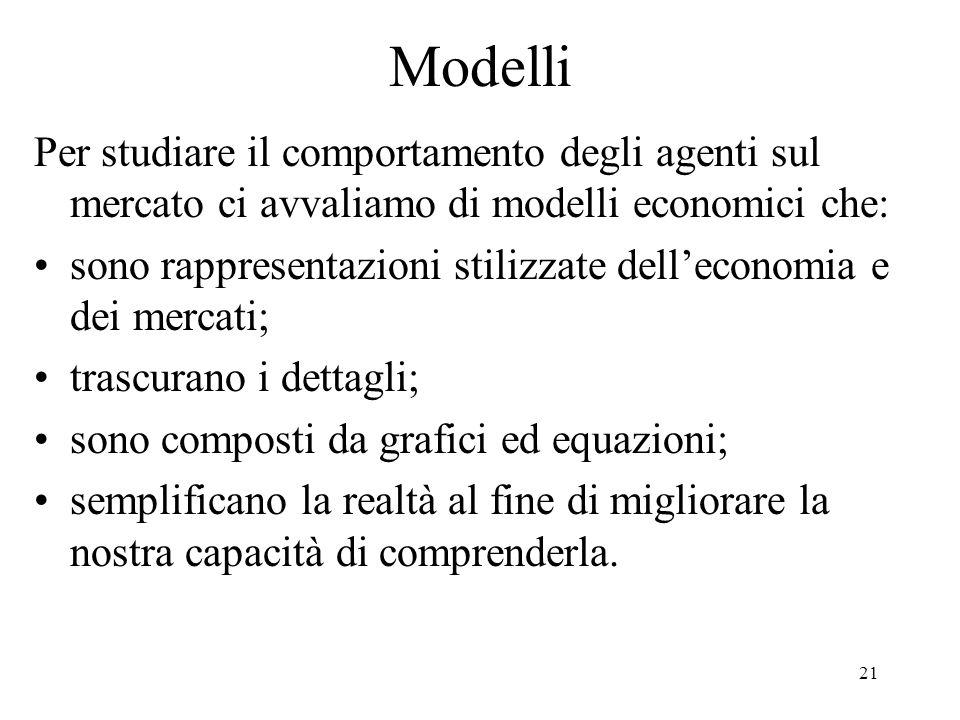 Modelli Per studiare il comportamento degli agenti sul mercato ci avvaliamo di modelli economici che: