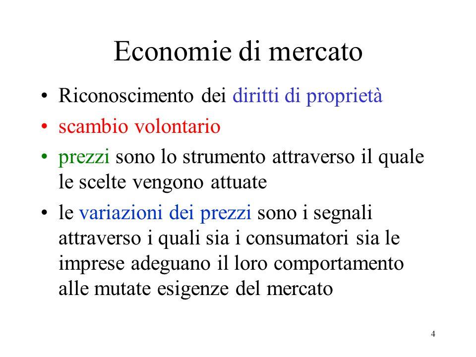 Economie di mercato Riconoscimento dei diritti di proprietà