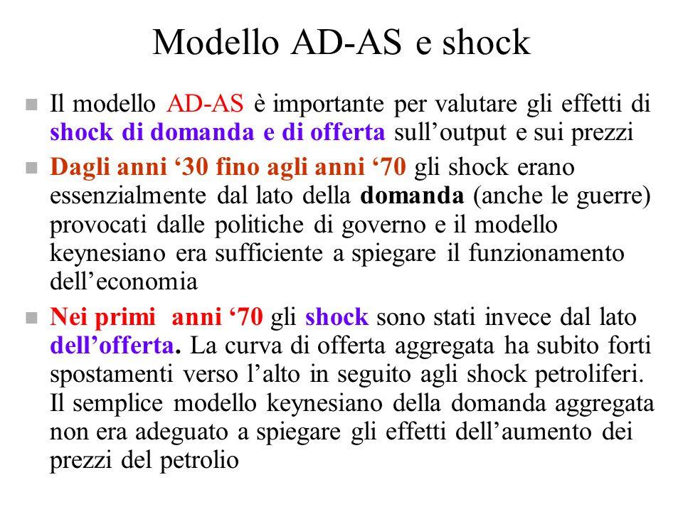 Modello AD-AS e shock Il modello AD-AS è importante per valutare gli effetti di shock di domanda e di offerta sull'output e sui prezzi.