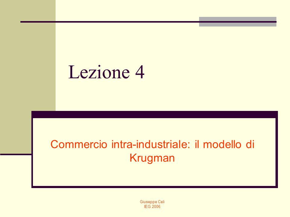 Commercio intra-industriale: il modello di Krugman
