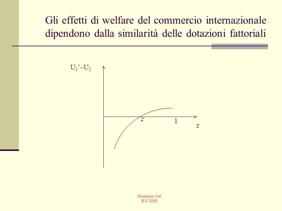 Gli effetti di welfare del commercio internazionale dipendono dalla similarità delle dotazioni fattoriali